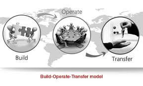 Build operate transfer (BOT) model in software outsourcing