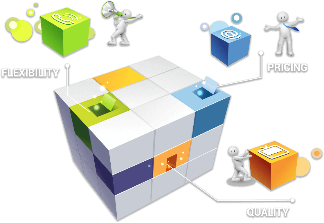 Software outsourcing tips and models