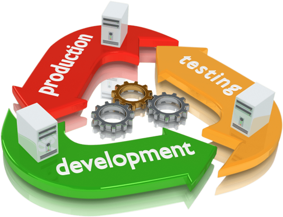 How to outsource your app development?