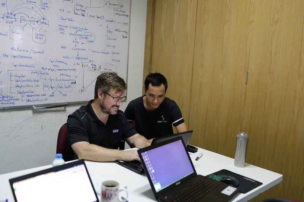 Reasons Why Some Software Outsourcing Projects Fail